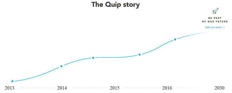 go to https://quip.com/about/