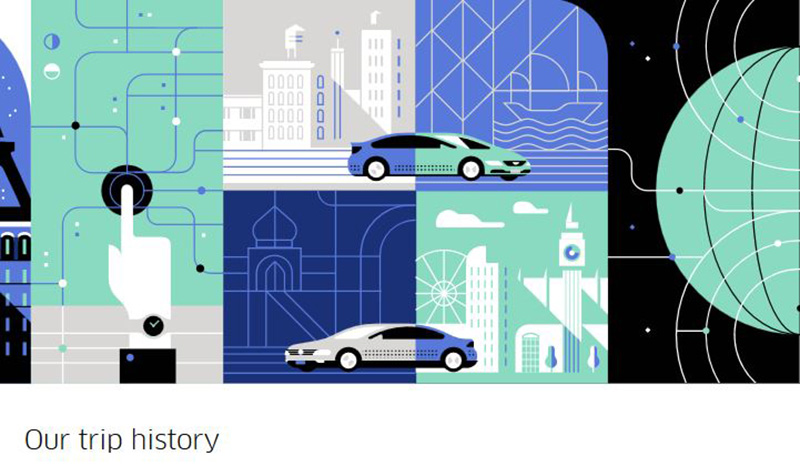 go to https://www.uber.com/our-story/