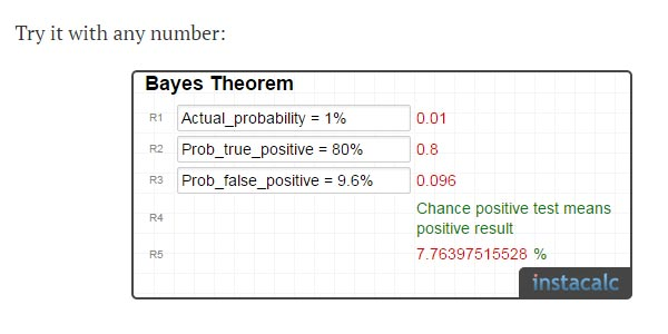 go to http://betterexplained.com/articles/an-intuitive-and-short-explanation-of-bayes-theorem/