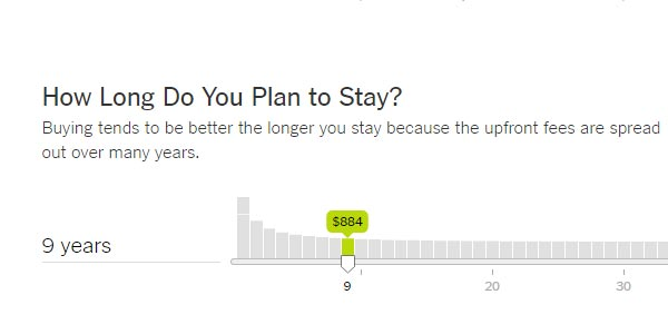 go to http://www.nytimes.com/interactive/2014/upshot/buy-rent-calculator.html?_r=0