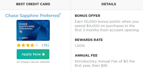 go to https://www.nerdwallet.com/the-best-credit-cards