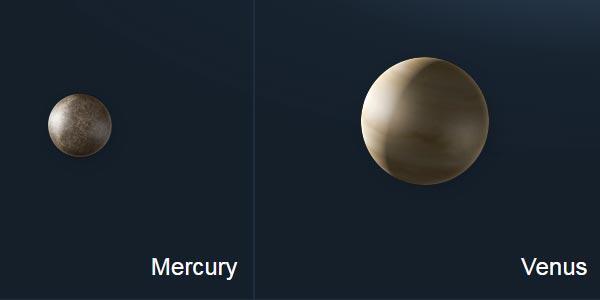 go to http://solarsystem.nasa.gov/planets/