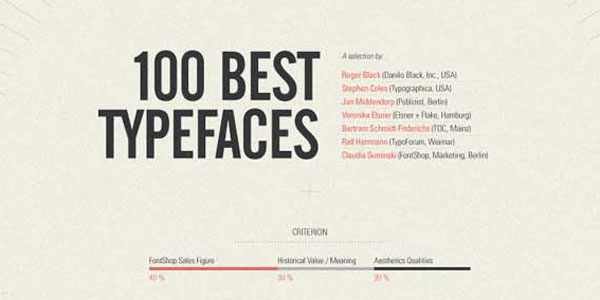 go to http://www.downgraf.com/inspiration/infographics/introduction-to-typography-infographic/
