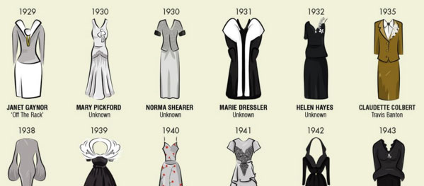go to http://www.biggroup.co.uk/en/blog/2014/mar/the-oscar-dresses-infographic-2014-version