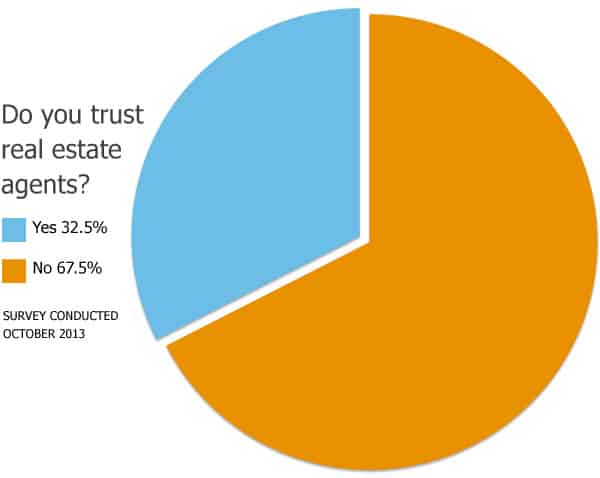 realestate-trust