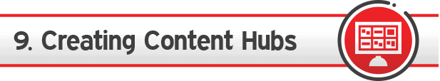 9-Creating-Content-Hubs