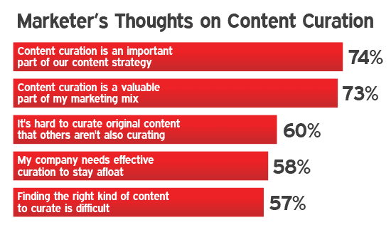 Marketer's-Thoughts-2