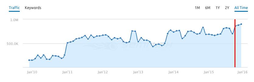 Screen Shot 2015-12-22 at 1.54.58 PM
