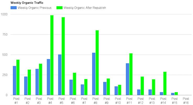 new-data