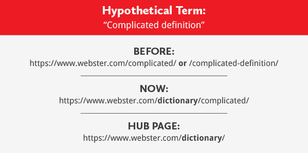complicated-definition (1)