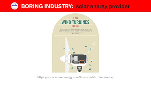 how wind turbines work animated infographic from save on energy
