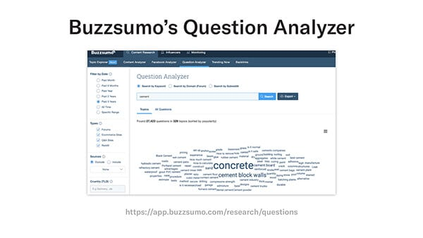 buzzsumo question analyzer