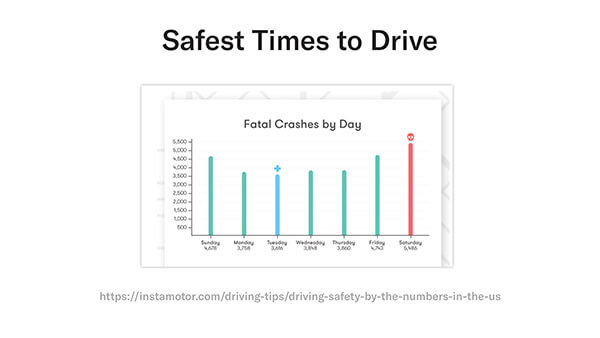 safest times to drive instamotor