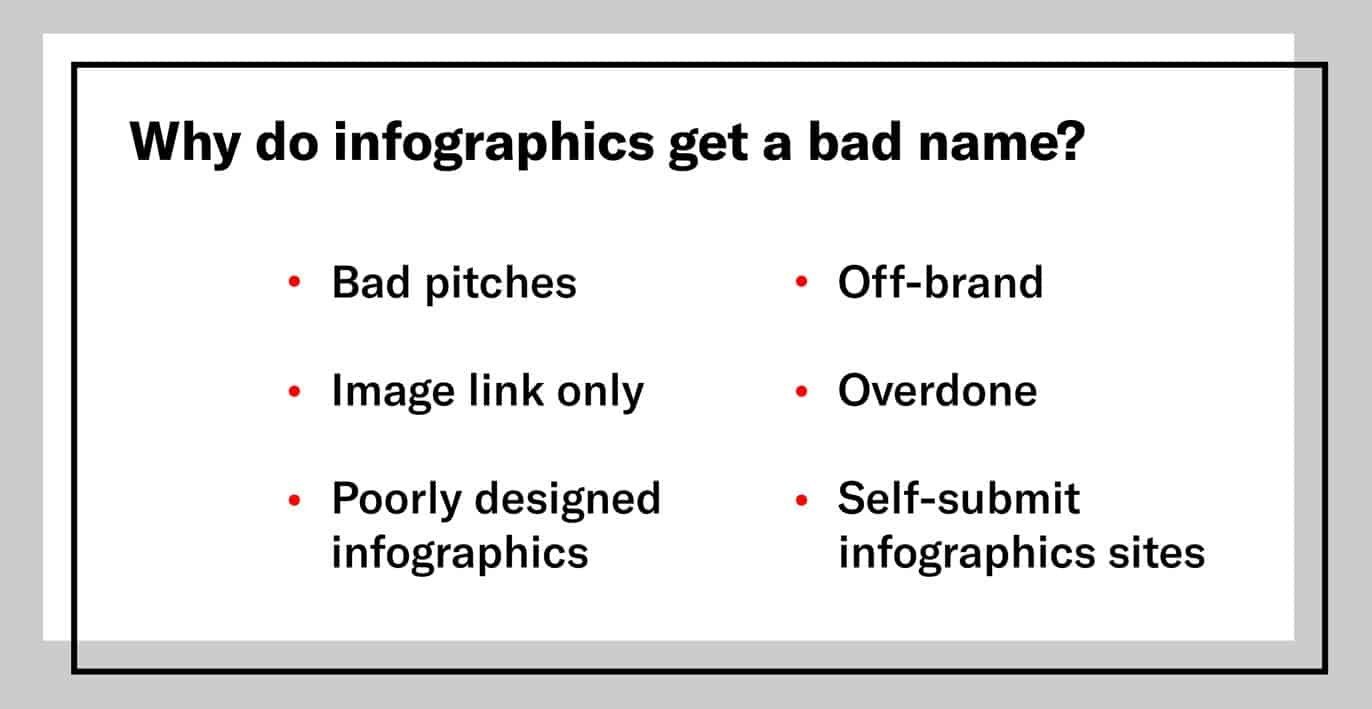 why infographics get a bad name