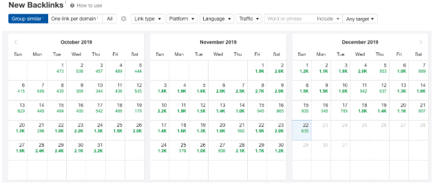 calendar view of new backlinks per day