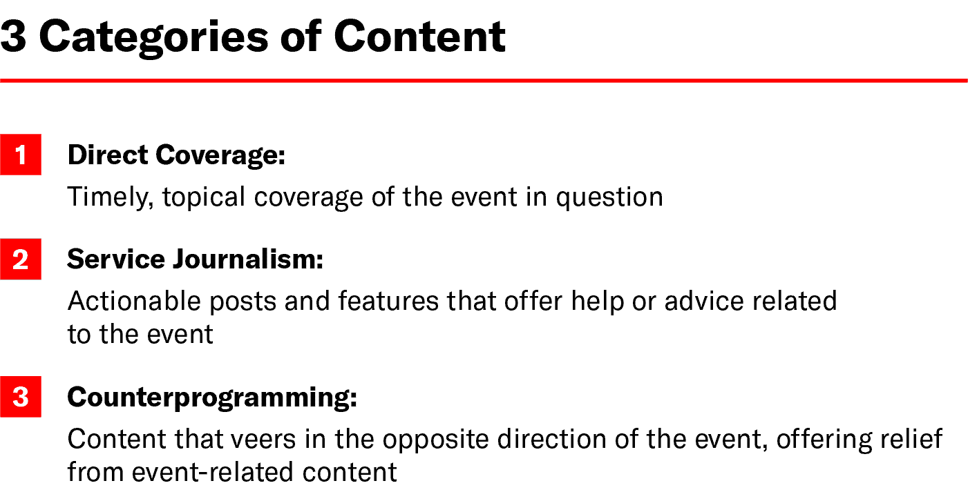 Chart: 3 Categories of Content