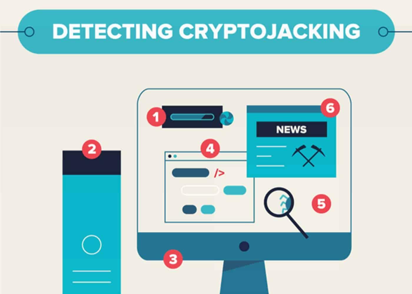 cryptojacking gif