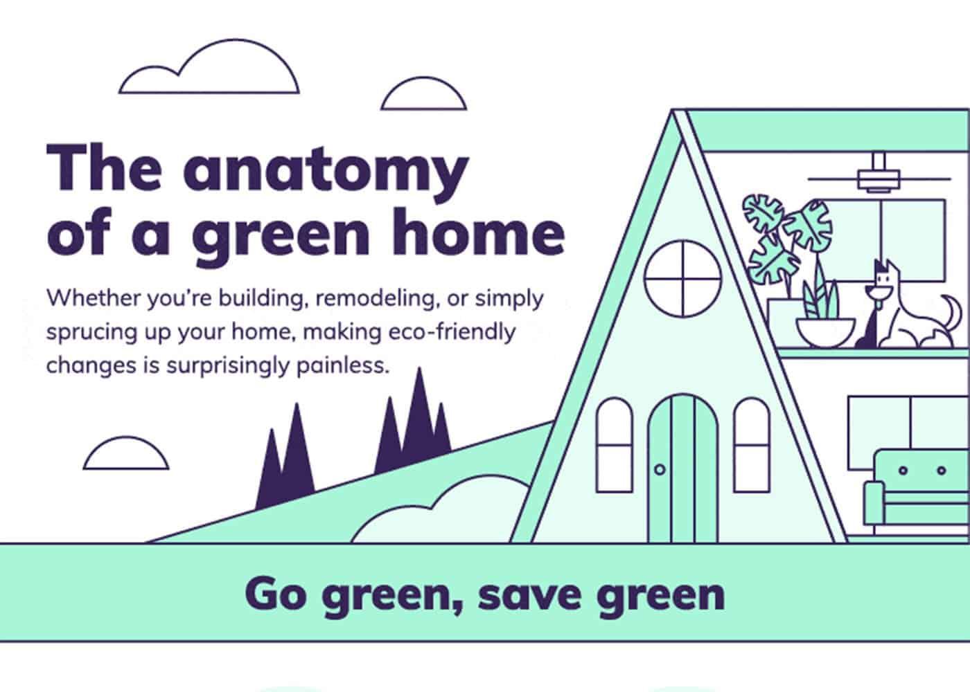 green home gif
