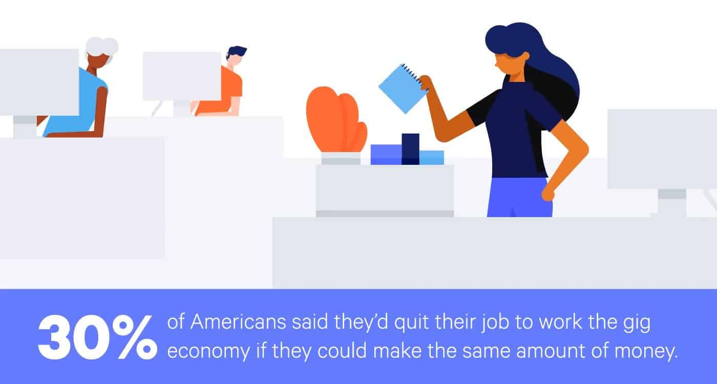 what is gig economy gif