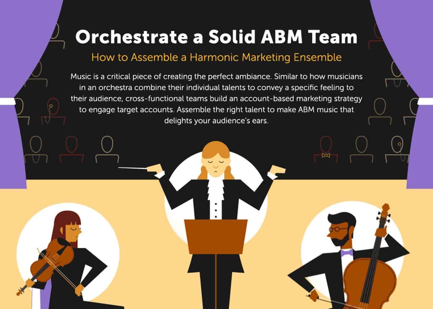 ABM animation