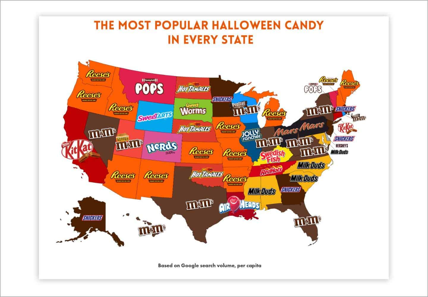 halloween candy example