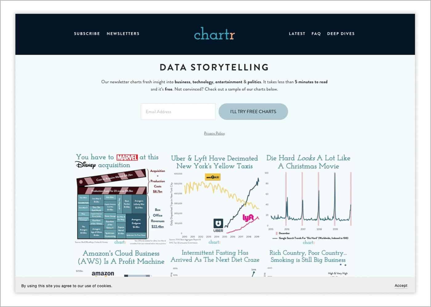 chartr data source