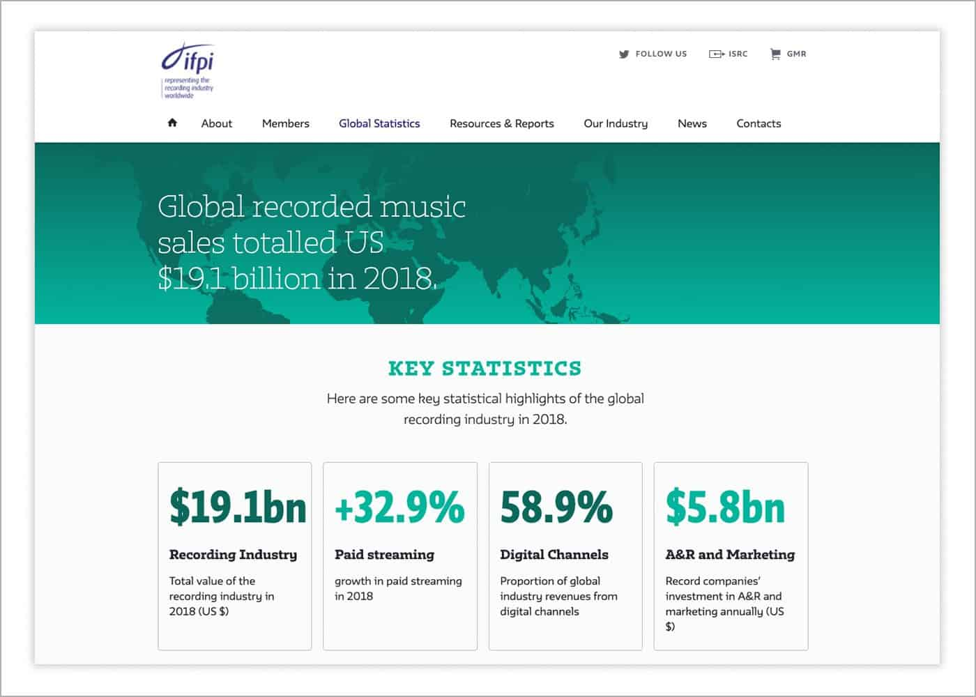 IFPI data