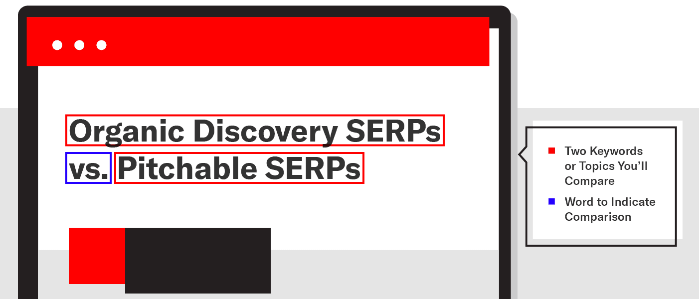 This vs that blog title elements