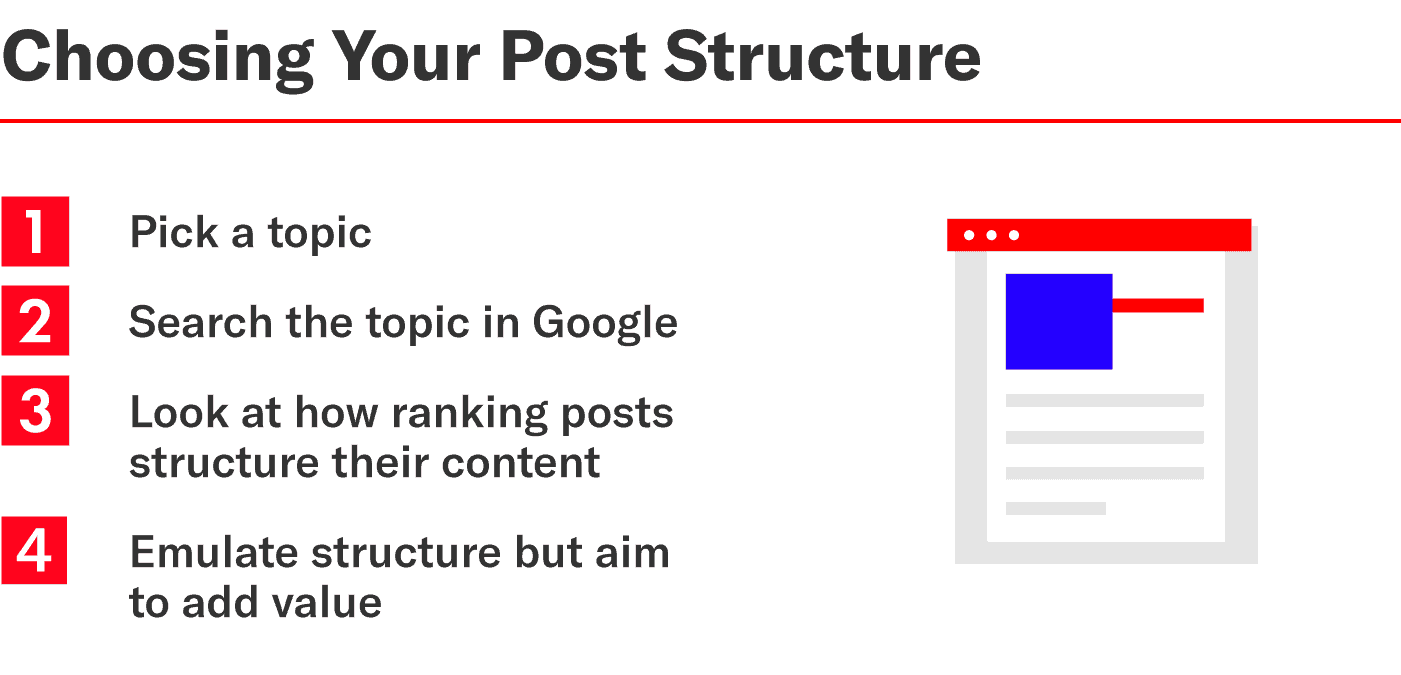 graphic that explains how to choose the structure of a post