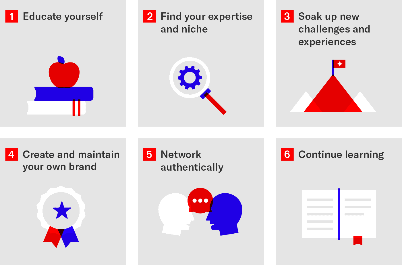 6 steps to become a content creator: Educate Yourself, Find Your Expertise and Niche, Soak Up Experiences and New Challenges, Create and Maintain Your Own Brand, Network Authentically, Continue Learning