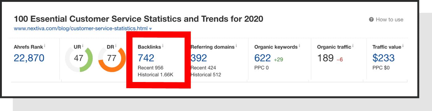 screenshot from AHREFs showing 700+ backlinks