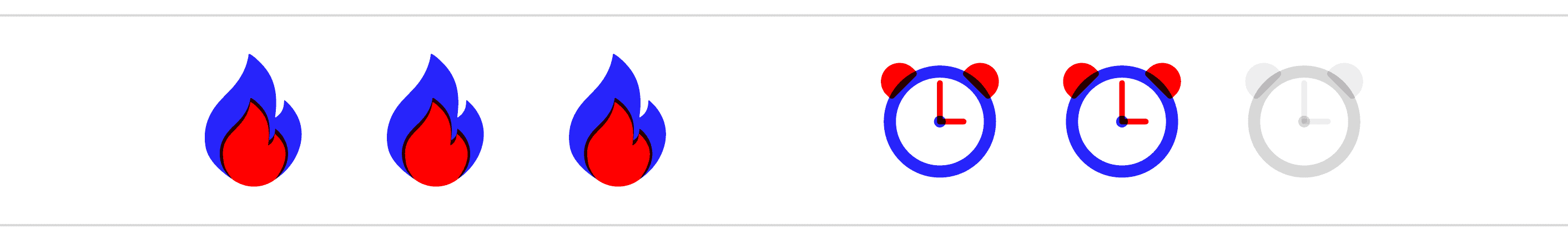 Icons of red and blue flames and clocks, three flames highlighted and two clocks highlighted