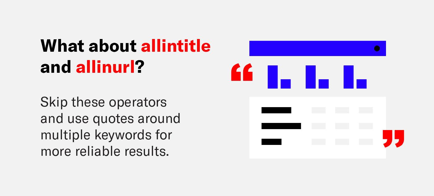 allintitle search operator