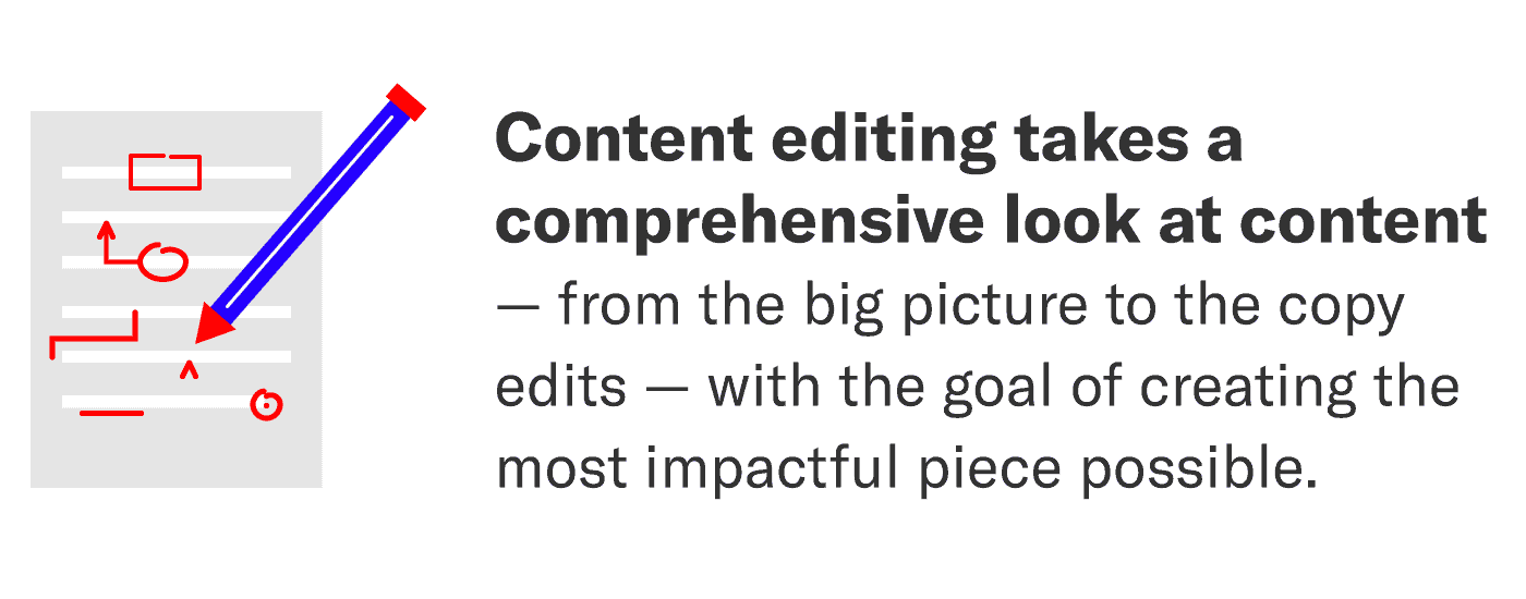Content editing definition.