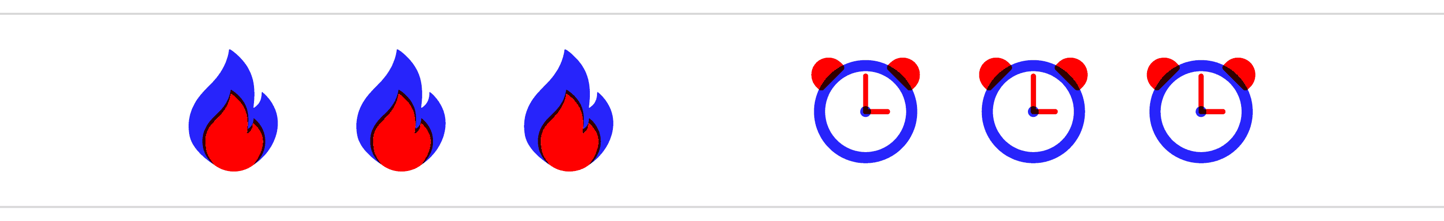 Icons of red and blue flames and clocks, three flames highlighted and three clocks highlighted