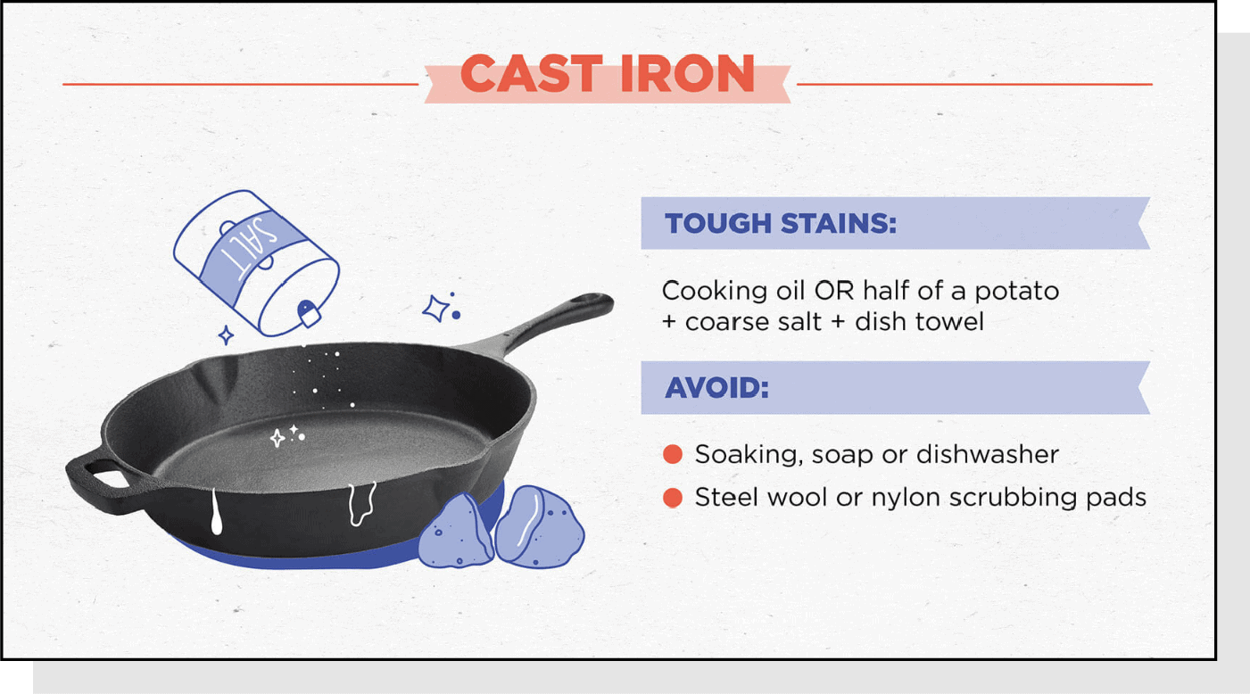 screenshot of a in-post image of hoe to clean a cast iron pan